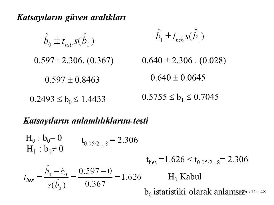 Ders 11 - 48 Katsayıların güven aralıkları 0.597  2.306. (0.367) 0.597  0.8463 0.2493  b 0  1.4433 0.640  2.306. (0.028) 0.640  0.0645 0.5755 