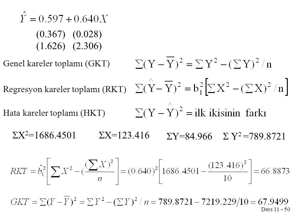 Ders 11 - 50 Genel kareler toplamı (GKT) Regresyon kareler toplamı (RKT) Hata kareler toplamı (HKT) (0.367) (0.028) (1.626) (2.306)  X 2 =1686.4501 