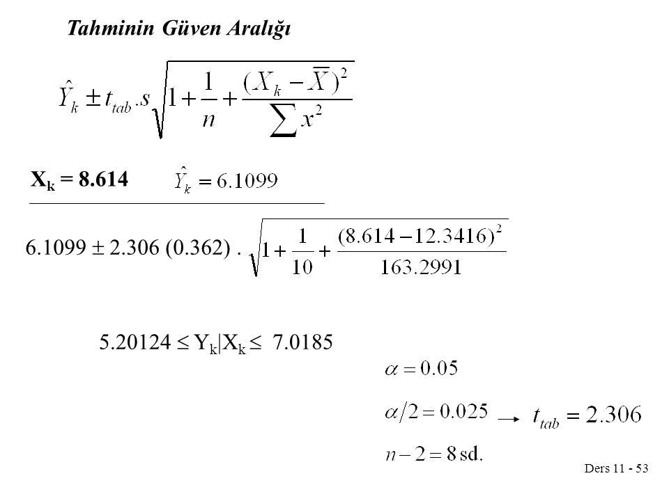 Ders 11 - 53 X k = 8.614 6.1099  2.306 (0.362). 5.20124  Y k  X k  7.0185 Tahminin Güven Aralığı
