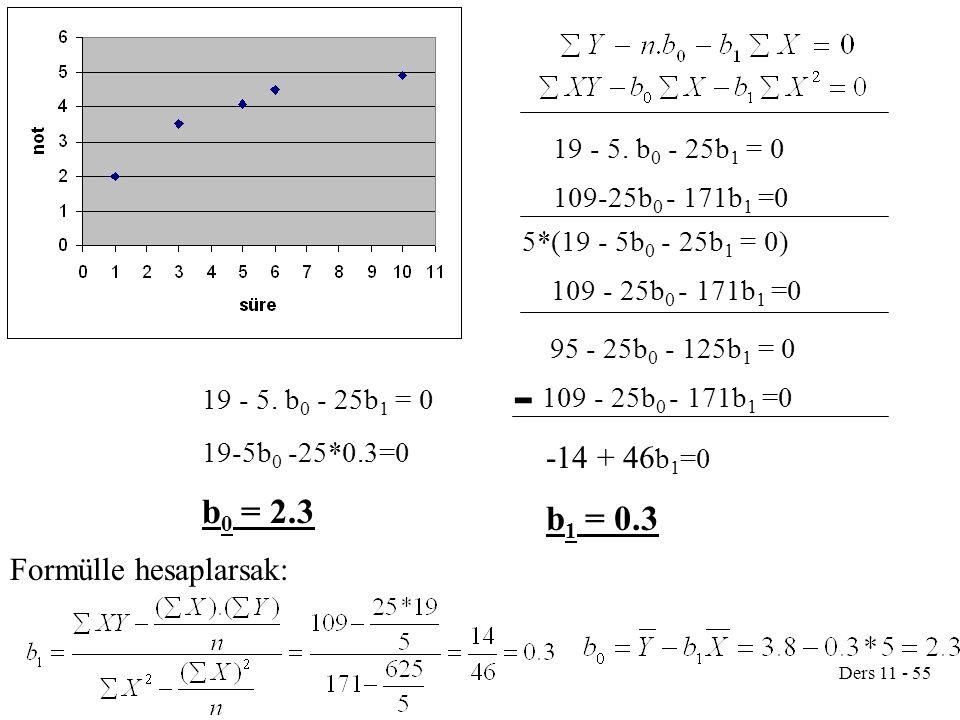 Ders 11 - 55 19 - 5. b 0 - 25b 1 = 0 109-25b 0 - 171b 1 =0 5*(19 - 5b 0 - 25b 1 = 0) 109 - 25b 0 - 171b 1 =0 95 - 25b 0 - 125b 1 = 0 109 - 25b 0 - 171