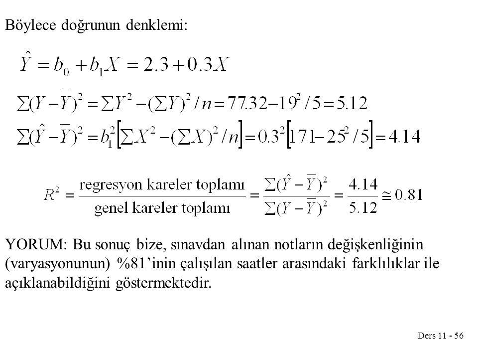 Ders 11 - 56 Böylece doğrunun denklemi: YORUM: Bu sonuç bize, sınavdan alınan notların değişkenliğinin (varyasyonunun) %81'inin çalışılan saatler aras