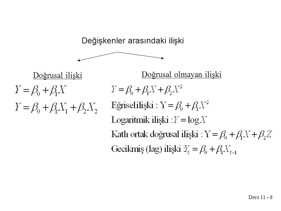 Ders 11 - 9 Regresyon Parametrelerinin Tahmininde Kullanılan Metod EKK Metodu Normal Denklemlerle Klasik Çözüm Yolu Determinantlarla Çözüm Yolu Orjin kaydırma Çözüm Yöntemi
