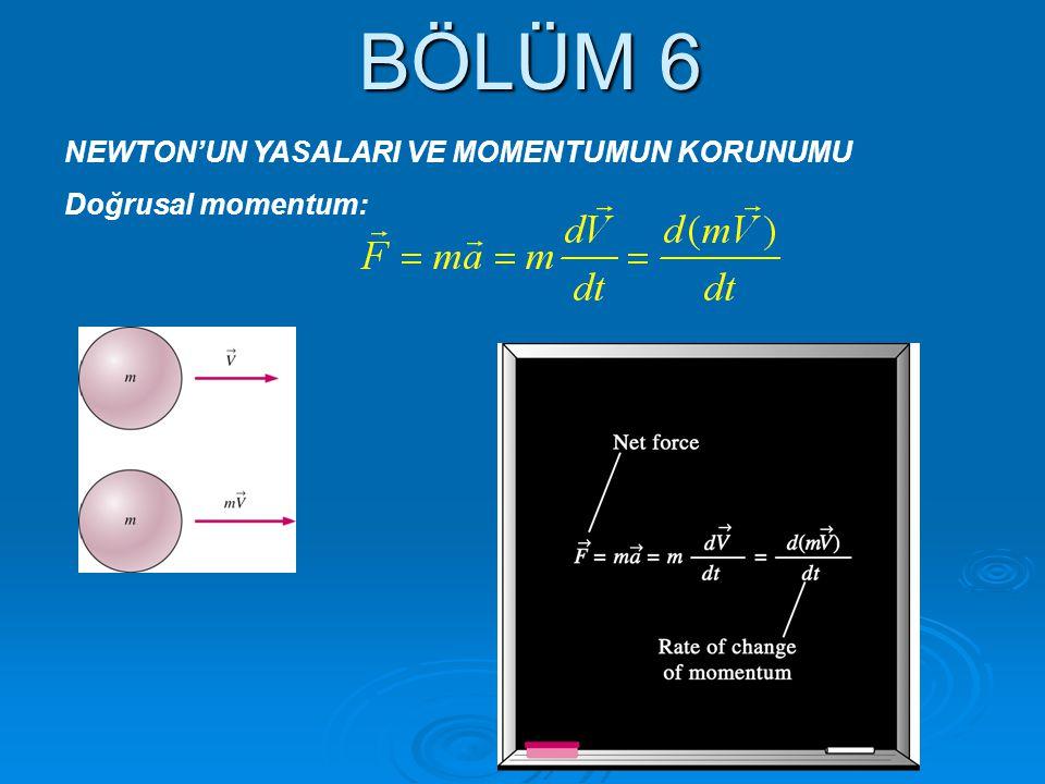 Dönen cisimler: Açısal momentum Dönen rijit cisimler için Newton'un ikinci yasasının bir benzeri şeklinde ifade edilir.