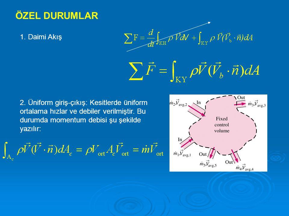 ÖZEL DURUMLAR 1. Daimi Akış 2. Üniform giriş-çıkış: Kesitlerde üniform ortalama hızlar ve debiler verilmiştir. Bu durumda momentum debisi şu şekilde y