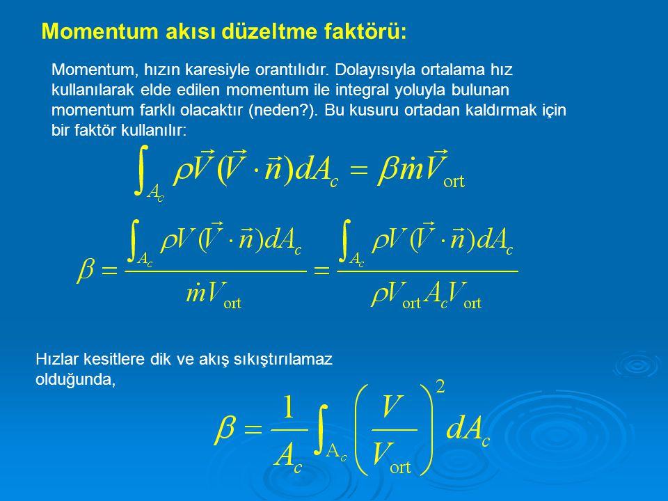 Momentum akısı düzeltme faktörü: Momentum, hızın karesiyle orantılıdır. Dolayısıyla ortalama hız kullanılarak elde edilen momentum ile integral yoluyl