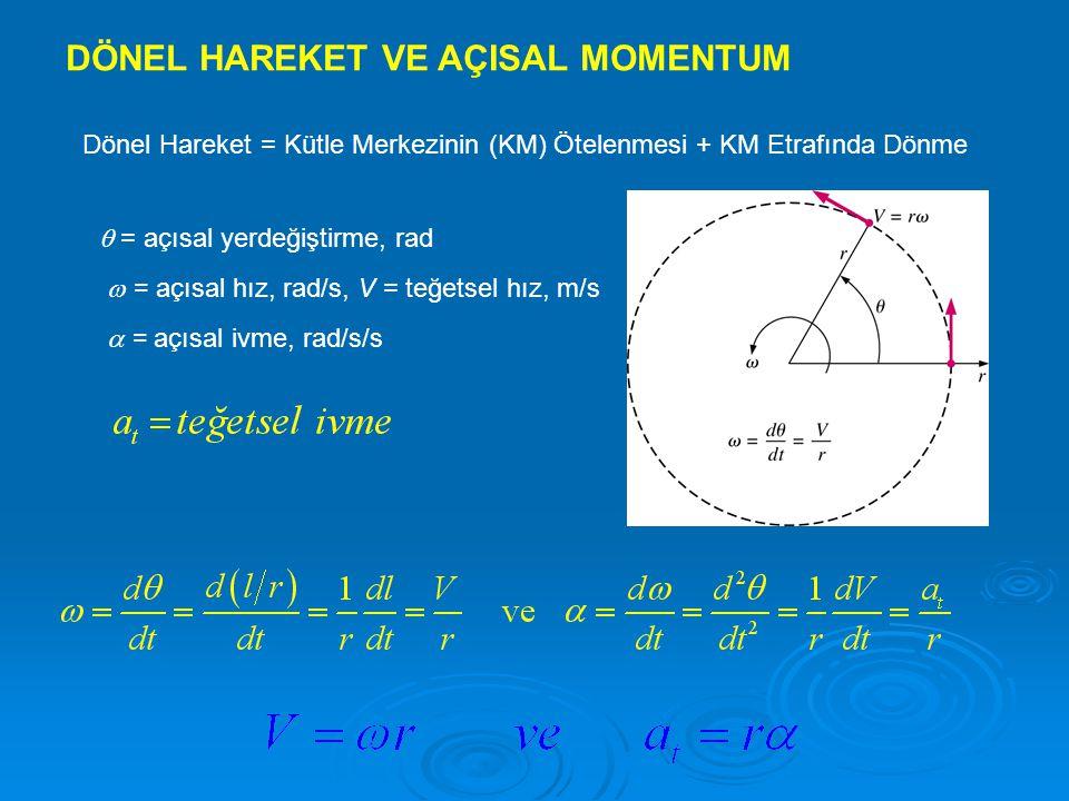 DÖNEL HAREKET VE AÇISAL MOMENTUM Dönel Hareket = Kütle Merkezinin (KM) Ötelenmesi + KM Etrafında Dönme  = açısal yerdeğiştirme, rad  = açısal hız, r