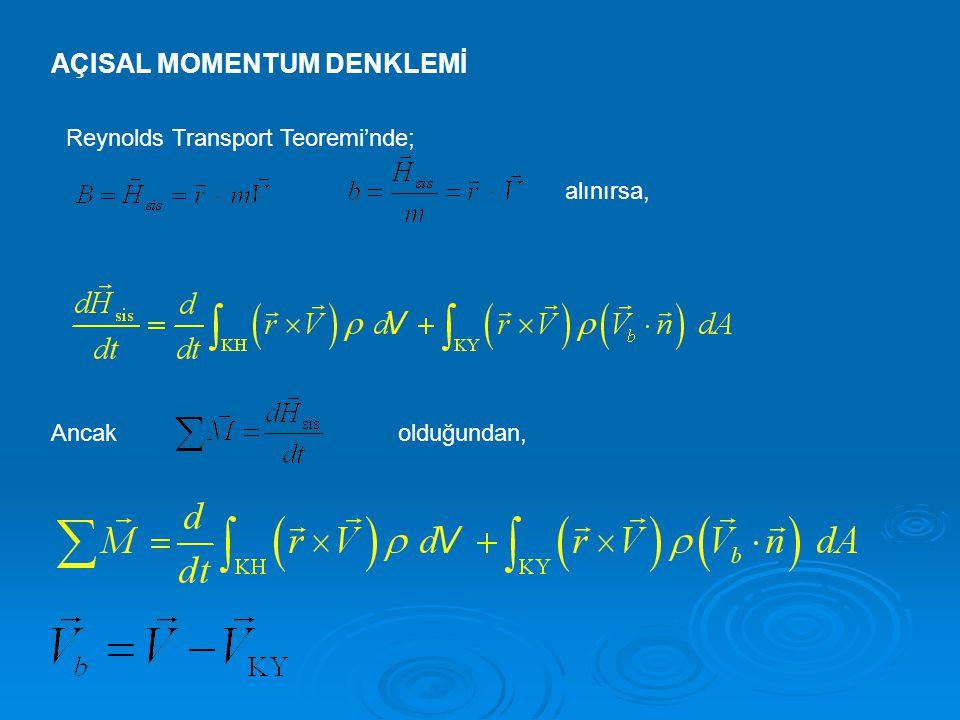 AÇISAL MOMENTUM DENKLEMİ Reynolds Transport Teoremi'nde; alınırsa, Ancak olduğundan,