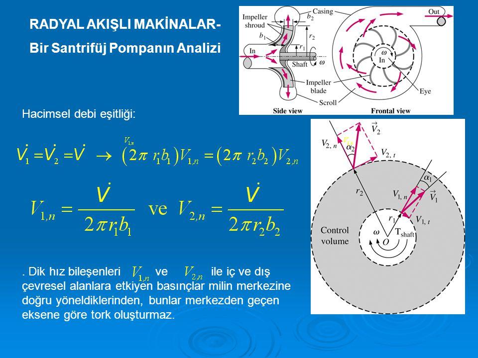 RADYAL AKIŞLI MAKİNALAR- Bir Santrifüj Pompanın Analizi Hacimsel debi eşitliği:. Dik hız bileşenleri ve ile iç ve dış çevresel alanlara etkiyen basınç