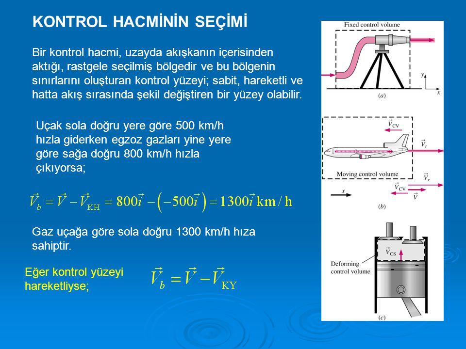 KONTROL HACMİNİN SEÇİMİ Bir kontrol hacmi, uzayda akışkanın içerisinden aktığı, rastgele seçilmiş bölgedir ve bu bölgenin sınırlarını oluşturan kontro