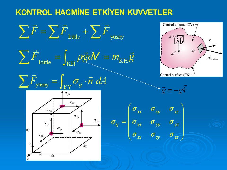 DÖNEL HAREKET VE AÇISAL MOMENTUM Dönel Hareket = Kütle Merkezinin (KM) Ötelenmesi + KM Etrafında Dönme  = açısal yerdeğiştirme, rad  = açısal hız, rad/s, V = teğetsel hız, m/s  = açısal ivme, rad/s/s