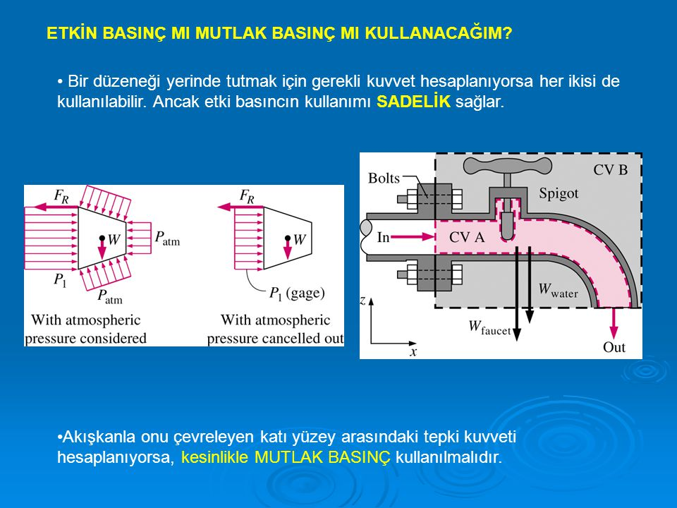KH-A için kuvvetler kontrol yüzeyi boyunca değişen basınç kuvvetleri boru çeperi boyunca ve vananın iç kısmına etkiyen viskoz kuvvetler kütle kuvveti olarak kontrol hacminin içindeki suyun ağırlığı Flanşa etkiyen net kuvveti hesaplamak için basıncın ve viskoz gerilmelerin kontrol yüzeyi boyunca integraline ihtiyaç yoktur.