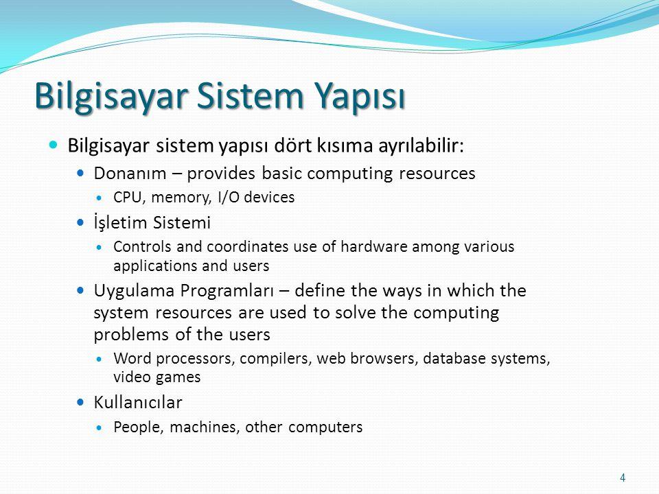 Bilgisayar Sistem Yapısı Bilgisayar sistem yapısı dört kısıma ayrılabilir: Donanım – provides basic computing resources CPU, memory, I/O devices İşlet