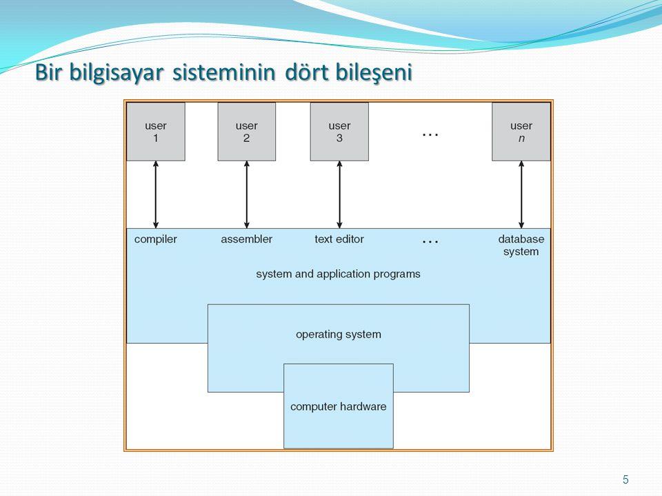 İşletim sisteminin tanımı İşletim sistemi bir kaynak tahsis edicidir.