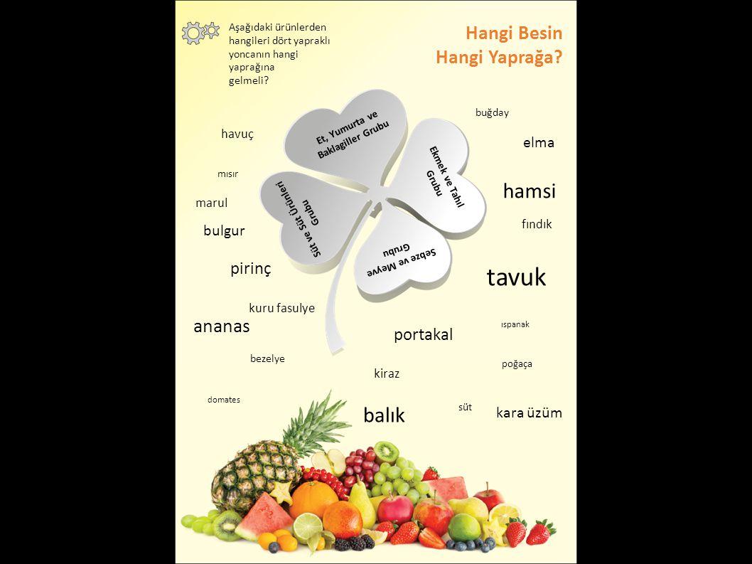 Hangi Besin Hangi Yaprağa? buğday fındık hamsi kara üzüm tavuk kiraz ıspanak elma süt kuru fasulye ananas bulgur havuç bezelye domates pirinç poğaça b