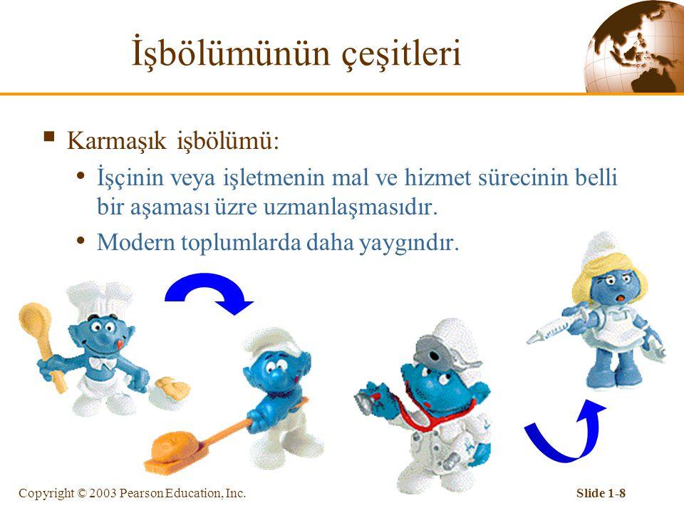 Copyright © 2003 Pearson Education, Inc.Slide 1-7 İşbölümünün çeşitleri  Basit işbölümü: İşçinin veya işletmenin belli mal ve hizmetin üretimi alanın