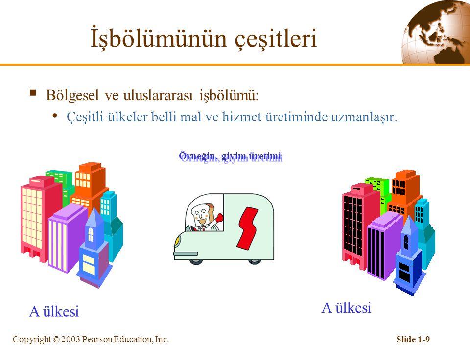 Copyright © 2003 Pearson Education, Inc.Slide 1-8 İşbölümünün çeşitleri  Karmaşık işbölümü: İşçinin veya işletmenin mal ve hizmet sürecinin belli bir