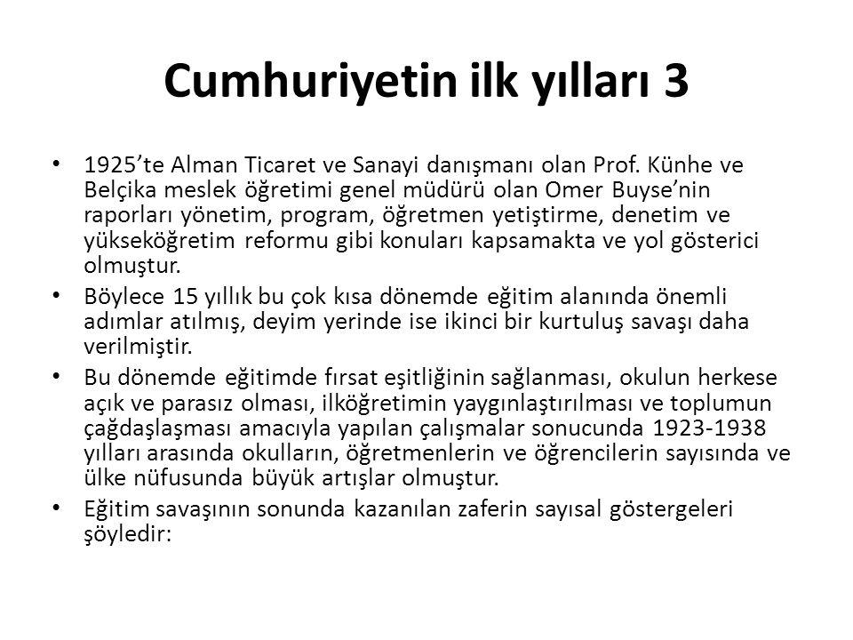 Cumhuriyetin ilk yılları 3 1925'te Alman Ticaret ve Sanayi danışmanı olan Prof.