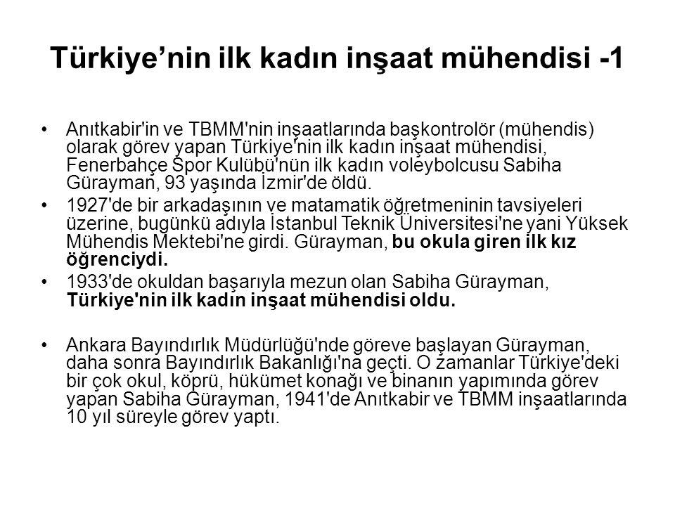 Türkiye'nin ilk kadın inşaat mühendisi -1 Anıtkabir in ve TBMM nin inşaatlarında başkontrolör (mühendis) olarak görev yapan Türkiye nin ilk kadın inşaat mühendisi, Fenerbahçe Spor Kulübü nün ilk kadın voleybolcusu Sabiha Gürayman, 93 yaşında İzmir de öldü.