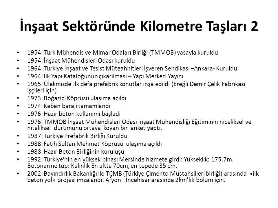 İnşaat Sektöründe Kilometre Taşları 2 1954: Türk Mühendis ve Mimar Odaları Birliği (TMMOB) yasayla kuruldu 1954: İnşaat Mühendisleri Odası kuruldu 1964: Türkiye İnşaat ve Tesist Müteahhitleri İşveren Sendikası –Ankara- Kuruldu 1964: İlk Yapı Kataloğunun çıkarılması – Yapı Merkezi Yayını 1965: Ülekmizde ilk defa prefabrik konutlar inşa edildi (Ereğli Demir Çelik Fabrikası işçileri için) 1973: Boğaziçi Köprüsü ulaşıma açıldı 1974: Keban barajı tamamlandı 1976: Hazır beton kullanımı başladı 1976: TMMOB İnşaat Mühendisleri Odası İnşaat Mühendisliği Eğitiminin niceliksel ve niteliksel durumunu ortaya koyan bir anket yaptı.