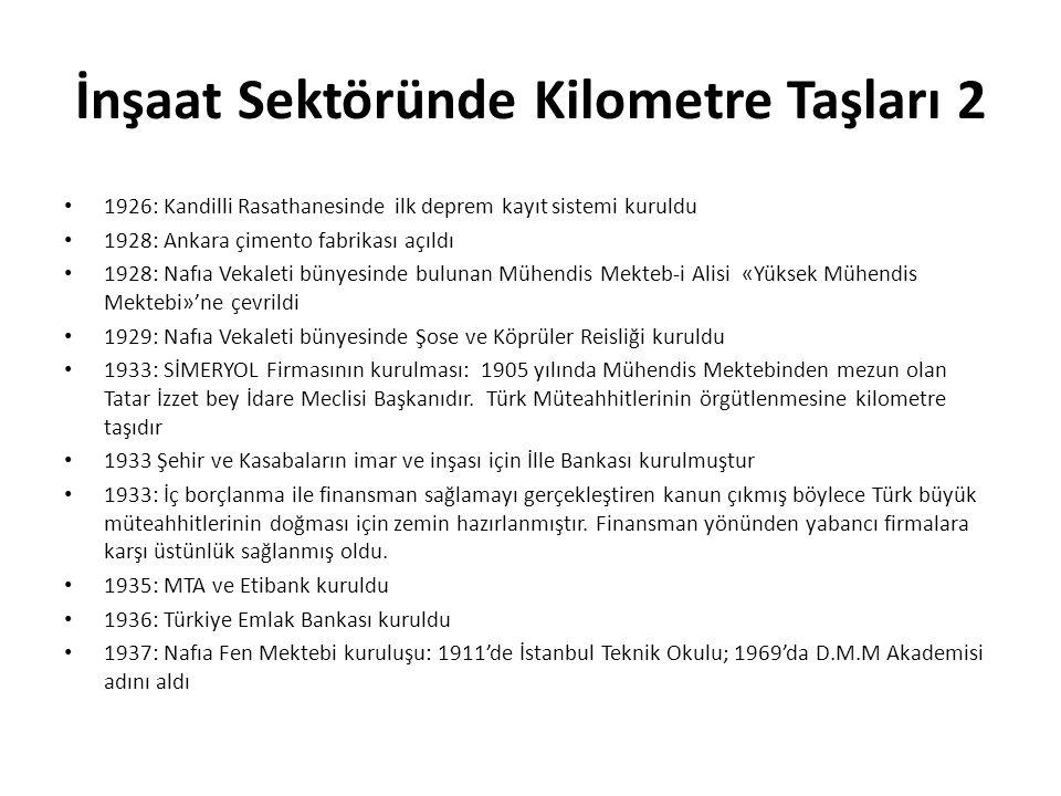 İnşaat Sektöründe Kilometre Taşları 2 1926: Kandilli Rasathanesinde ilk deprem kayıt sistemi kuruldu 1928: Ankara çimento fabrikası açıldı 1928: Nafıa Vekaleti bünyesinde bulunan Mühendis Mekteb-i Alisi «Yüksek Mühendis Mektebi»'ne çevrildi 1929: Nafıa Vekaleti bünyesinde Şose ve Köprüler Reisliği kuruldu 1933: SİMERYOL Firmasının kurulması: 1905 yılında Mühendis Mektebinden mezun olan Tatar İzzet bey İdare Meclisi Başkanıdır.