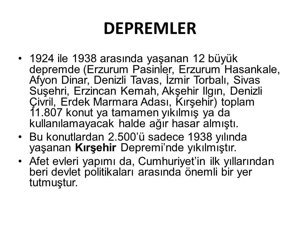 DEPREMLER 1924 ile 1938 arasında yaşanan 12 büyük depremde (Erzurum Pasinler, Erzurum Hasankale, Afyon Dinar, Denizli Tavas, İzmir Torbalı, Sivas Suşehri, Erzincan Kemah, Akşehir Ilgın, Denizli Çivril, Erdek Marmara Adası, Kırşehir) toplam 11.807 konut ya tamamen yıkılmış ya da kullanılamayacak halde ağır hasar almıştı.