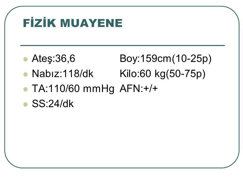 FİZİK MUAYENE Ateş:36,6 Boy:159cm(10-25p) Nabız:118/dk Kilo:60 kg(50-75p) TA:110/60 mmHg AFN:+/+ SS:24/dk