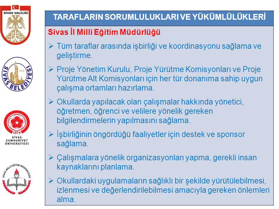 11 TARAFLARIN SORUMLULUKLARI VE YÜKÜMLÜLÜKLERİ Sivas İl Milli Eğitim Müdürlüğü  Tüm taraflar arasında işbirliği ve koordinasyonu sağlama ve geliştirme.