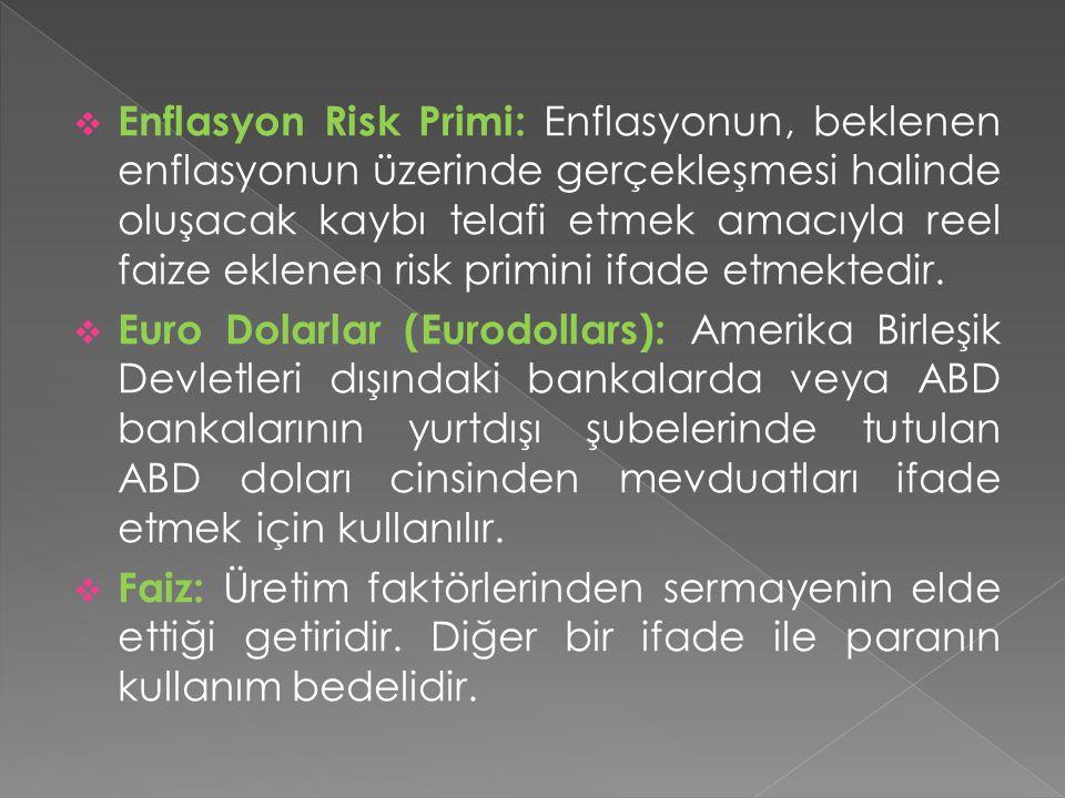  Enflasyon Risk Primi: Enflasyonun, beklenen enflasyonun üzerinde gerçekleşmesi halinde oluşacak kaybı telafi etmek amacıyla reel faize eklenen risk