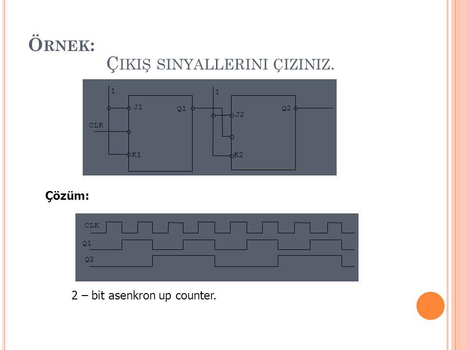 Ö RNEK : Ç IKIŞ SINYALLERINI ÇIZINIZ. K2 J2 K1 J1 Q2 Q1 1 CLK 1 Çözüm: Q2 Q1 CLK 2 – bit asenkron up counter.