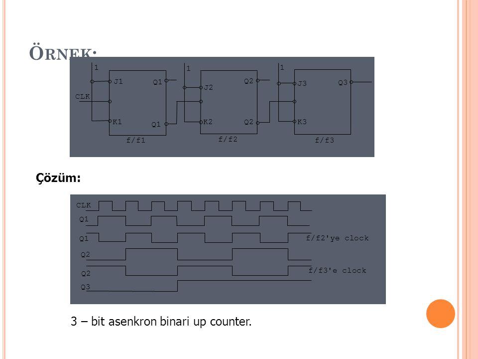 Ö RNEK : CLK Q2 Q3 f/f1 1 K3 J3 K2 J2 K1 J1 1 1 Q1 Q2 f/f3 f/f2 Çözüm: CLK Q2 Q3 f/f2'ye clock f/f3'e clock Q1 Q2 3 – bit asenkron binari up counter.