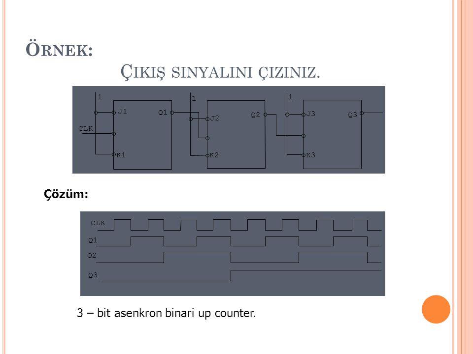 Ö RNEK : Ç IKIŞ SINYALINI ÇIZINIZ. 1 CLK 1 J1 K1 J2 K2 J3 K3 1 Q3Q2 Q1 Çözüm: Q2 Q1 CLK Q3 3 – bit asenkron binari up counter.