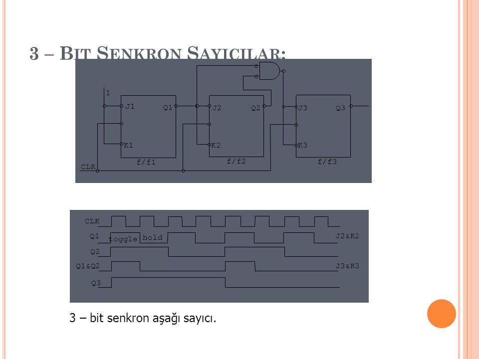 3 – B IT S ENKRON S AYICILAR : Q1 CLK J1 K1 J2 K2 Q2Q3J3 K3 f/f1 1 f/f2 f/f3 Q1 CLK Q3 hold toggle Q2 J2&K2 J3&K3Q1&Q2 3 – bit senkron aşağı sayıcı.