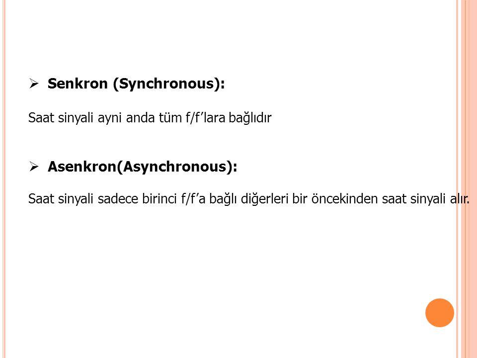  Senkron (Synchronous): Saat sinyali ayni anda tüm f/f'lara bağlıdır  Asenkron(Asynchronous): Saat sinyali sadece birinci f/f'a bağlı diğerleri bir