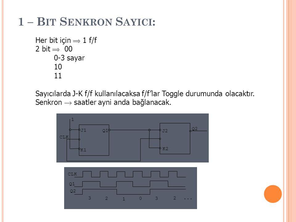 1 – B IT S ENKRON S AYICI : Her bit için  1 f/f 2 bit  00 0-3 sayar 10 11 Sayıcılarda J-K f/f kullanılacaksa f/f'lar Toggle durumunda olacaktır. Sen