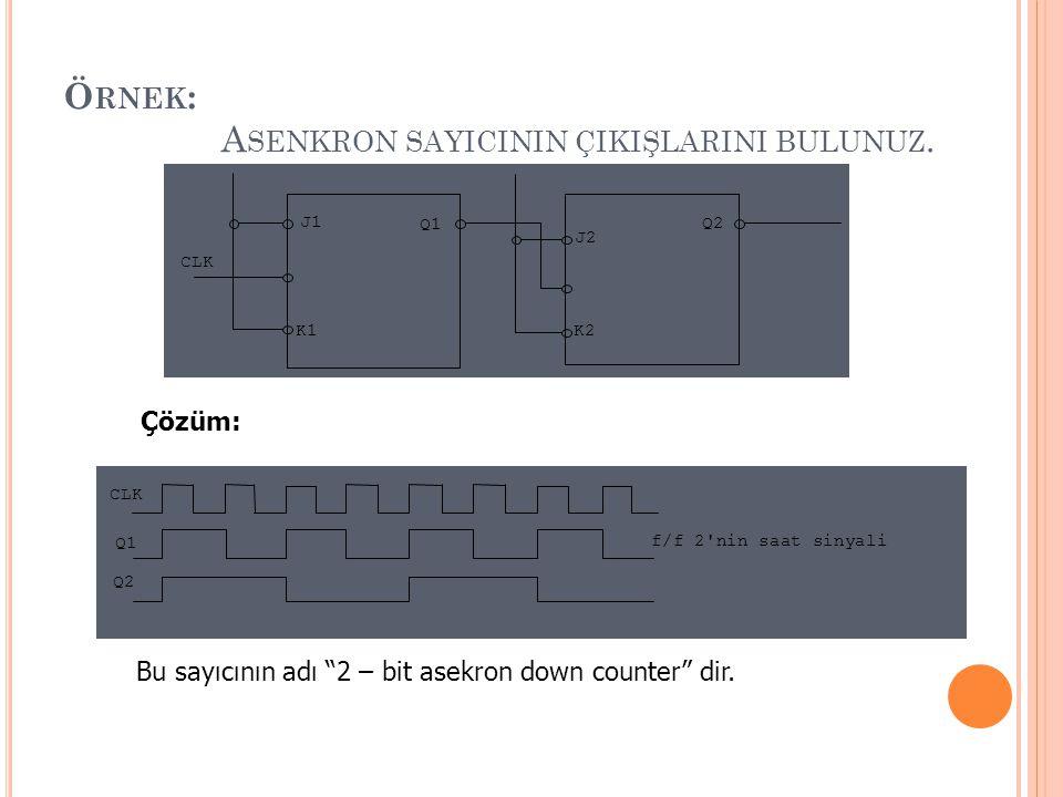 """Ö RNEK : A SENKRON SAYICININ ÇIKIŞLARINI BULUNUZ. K2 J2 K1 J1 Q2 Q1 CLK Çözüm: Q2 Q1 CLK f/f 2'nin saat sinyali Bu sayıcının adı """"2 – bit asekron down"""