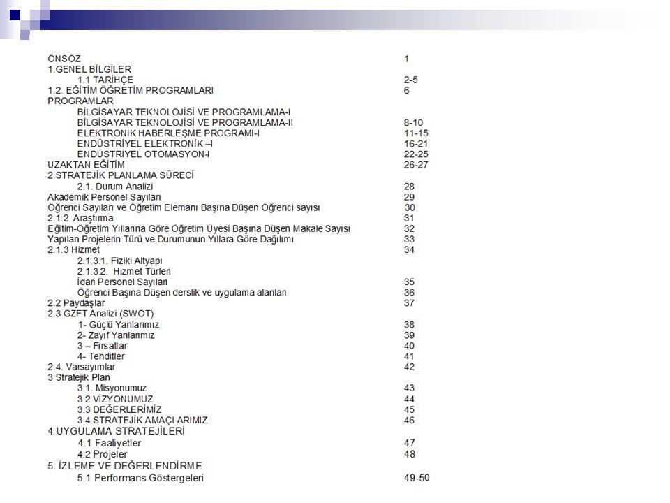 BÖLÜM/PROGRAM ADI : TEKNİK PROGRAMLAR-END.ELEKTRONİK Akademik Yıl : 2006/2007 1.DÖNEM 2.DÖNEM