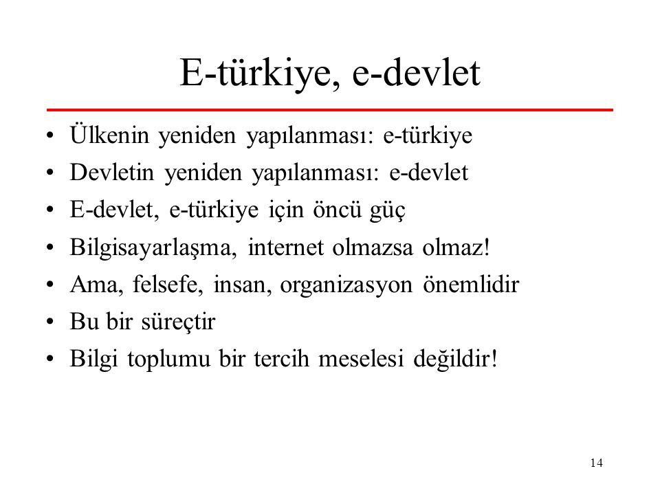 14 E-türkiye, e-devlet Ülkenin yeniden yapılanması: e-türkiye Devletin yeniden yapılanması: e-devlet E-devlet, e-türkiye için öncü güç Bilgisayarlaşma, internet olmazsa olmaz.