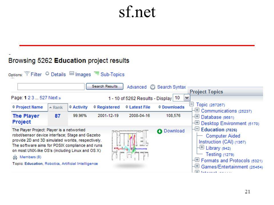 21 sf.net