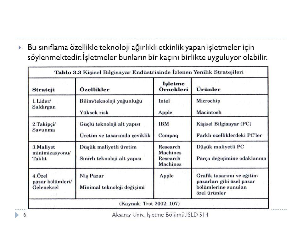 Aksaray Üniv., İ şletme Bölümü, ISLD 5146  Bu sınıflama özellikle teknoloji a ğ ırlıklı etkinlik yapan işletmeler için söylenmektedir.