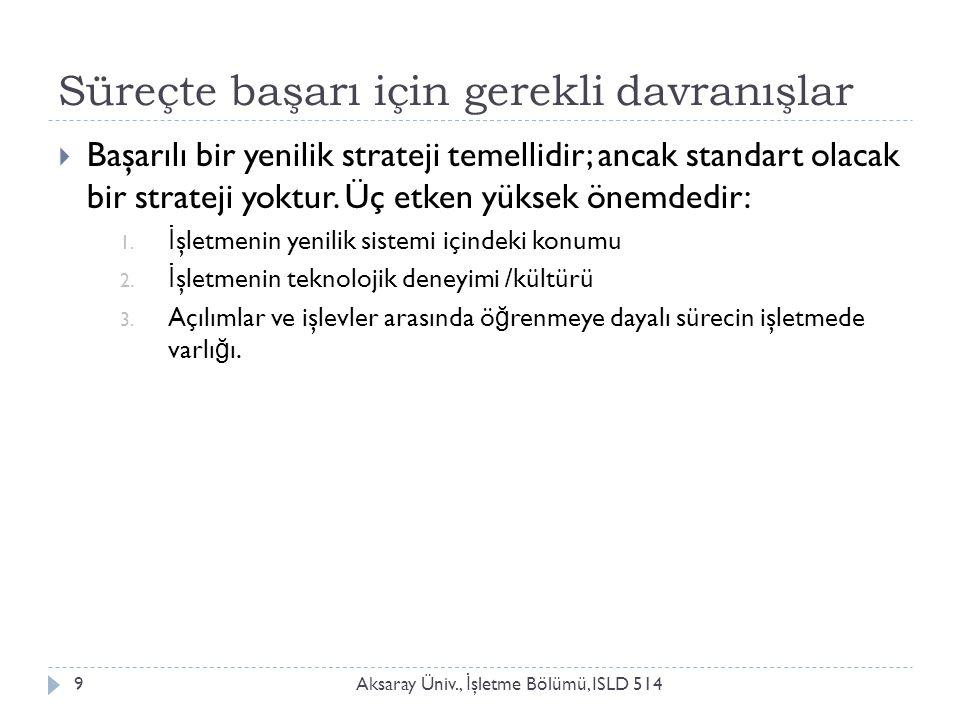 Süreçte başarı için gerekli davranışlar Aksaray Üniv., İ şletme Bölümü, ISLD 5149  Başarılı bir yenilik strateji temellidir; ancak standart olacak bir strateji yoktur.
