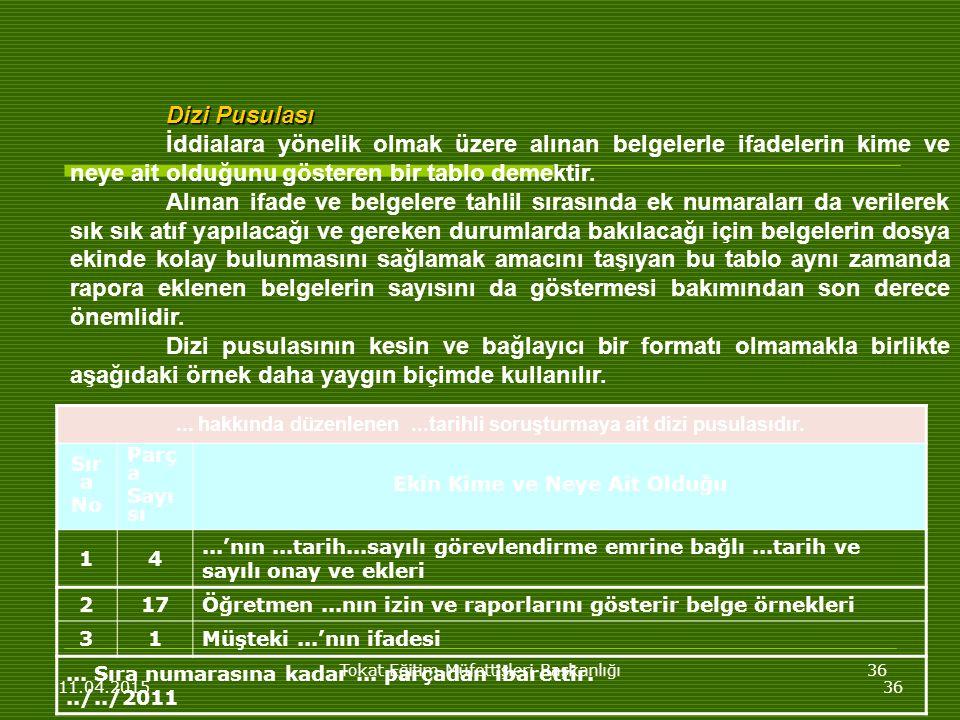 Tokat Eğitim Müfettişleri Başkanlığı36 11.04.201536 Dizi Pusulası İddialara yönelik olmak üzere alınan belgelerle ifadelerin kime ve neye ait olduğunu gösteren bir tablo demektir.