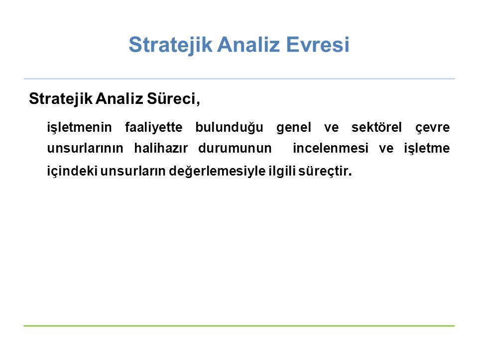 Stratejik Analiz Evresi Stratejik Analiz Süreci, işletmenin faaliyette bulunduğu genel ve sektörel çevre unsurlarının halihazır durumunun incelenmesi