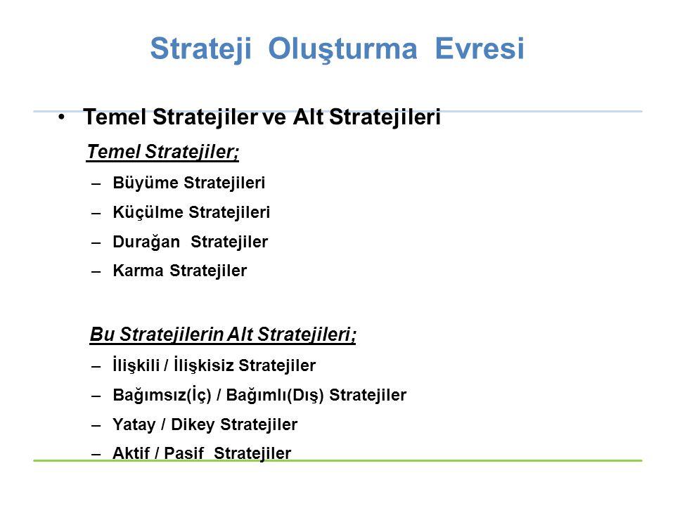 Strateji Oluşturma Evresi Temel Stratejiler ve Alt Stratejileri Temel Stratejiler; –Büyüme Stratejileri –Küçülme Stratejileri –Durağan Stratejiler –Ka