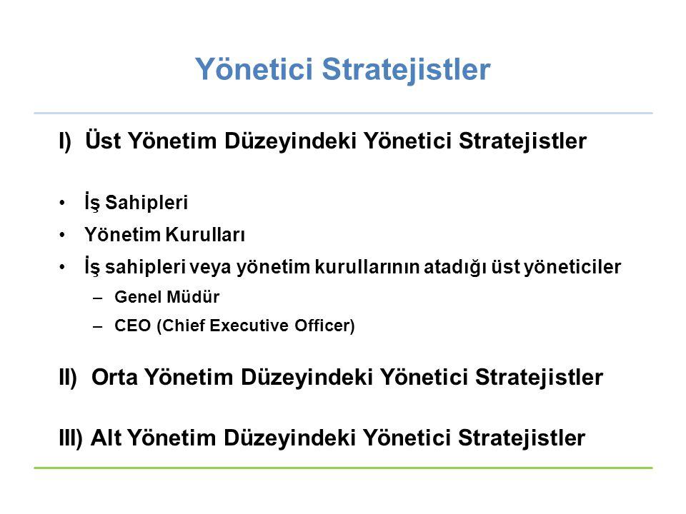 Profesyonel Uzman Stratejistler İşletmenin dışından atanan ve stratejik yönetim konusunda uzmanlaşmış profesyoneller.