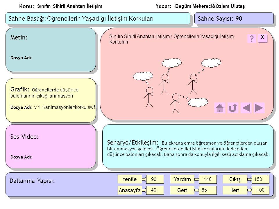 Yazar: Konu: Metin: Dosya Adı: Metin: Dosya Adı: Ses-Video: Dosya Adı: Ses-Video: Dosya Adı: Grafik: Öğrencilerde düşünce balonlarının çıktığı animasy