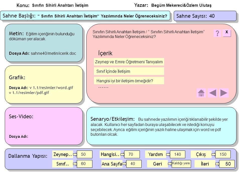 Yazar: Konu: Metin: Öğretmenlerin konuşmaları Dosya Adı: Metin: Öğretmenlerin konuşmaları Dosya Adı: Ses-Video: Dosya Adı: Ses-Video: Dosya Adı: Grafik: Öğretmenlerin sesli olarak konuşmalarının bulunduğu animasyon Dosya Adı: v 1.1/animasyonlar/ beceriler.swf Grafik: Öğretmenlerin sesli olarak konuşmalarının bulunduğu animasyon Dosya Adı: v 1.1/animasyonlar/ beceriler.swf Senaryo/Etkileşim: Zeynep ve Emre Öğretmen çıkar, konuşma balonu ve sesle birlikte sınıf içinde iletişimin öneminden bahsederler.