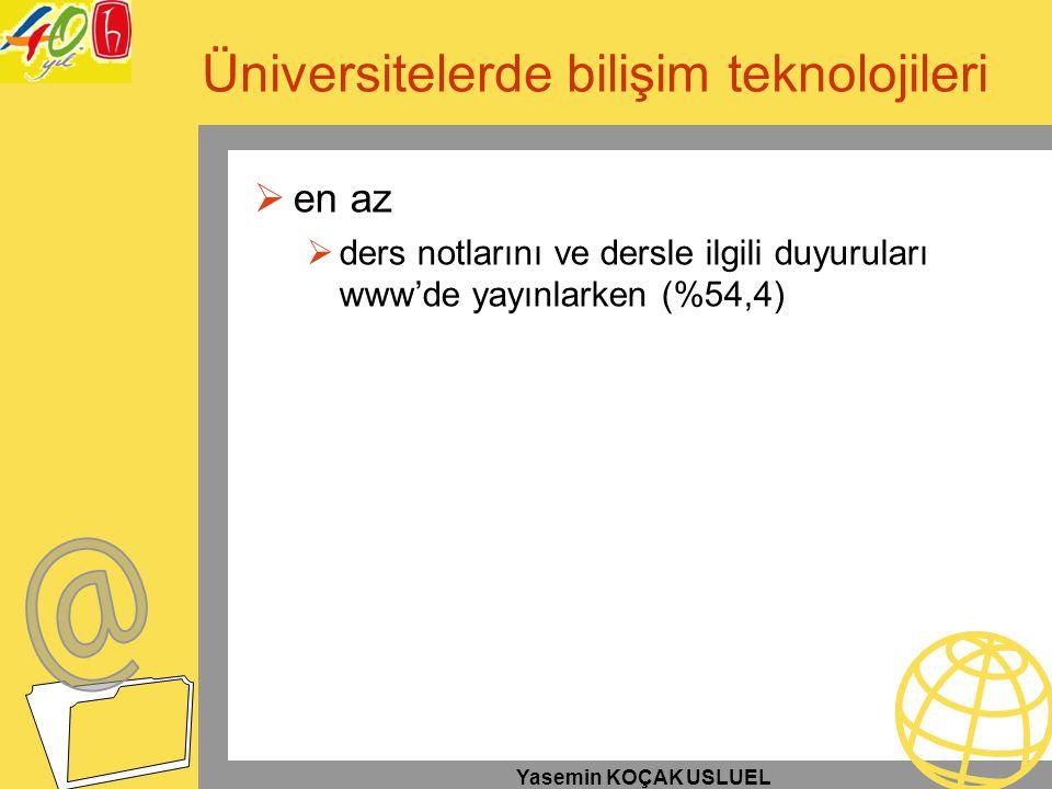 Yasemin KOÇAK USLUEL Üniversitelerde bilişim teknolojileri  en az  ders notlarını ve dersle ilgili duyuruları www'de yayınlarken (%54,4)