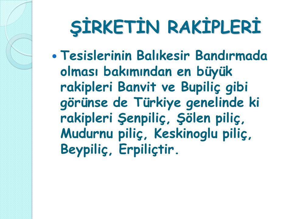 ŞİRKETİN RAKİPLERİ Tesislerinin Balıkesir Bandırmada olması bakımından en büyük rakipleri Banvit ve Bupiliç gibi görünse de Türkiye genelinde ki rakipleri Şenpiliç, Şölen piliç, Mudurnu piliç, Keskinoglu piliç, Beypiliç, Erpiliçtir.