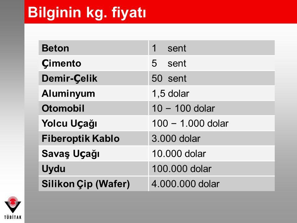 Örnek: Türkiye/Mersin Yöresi
