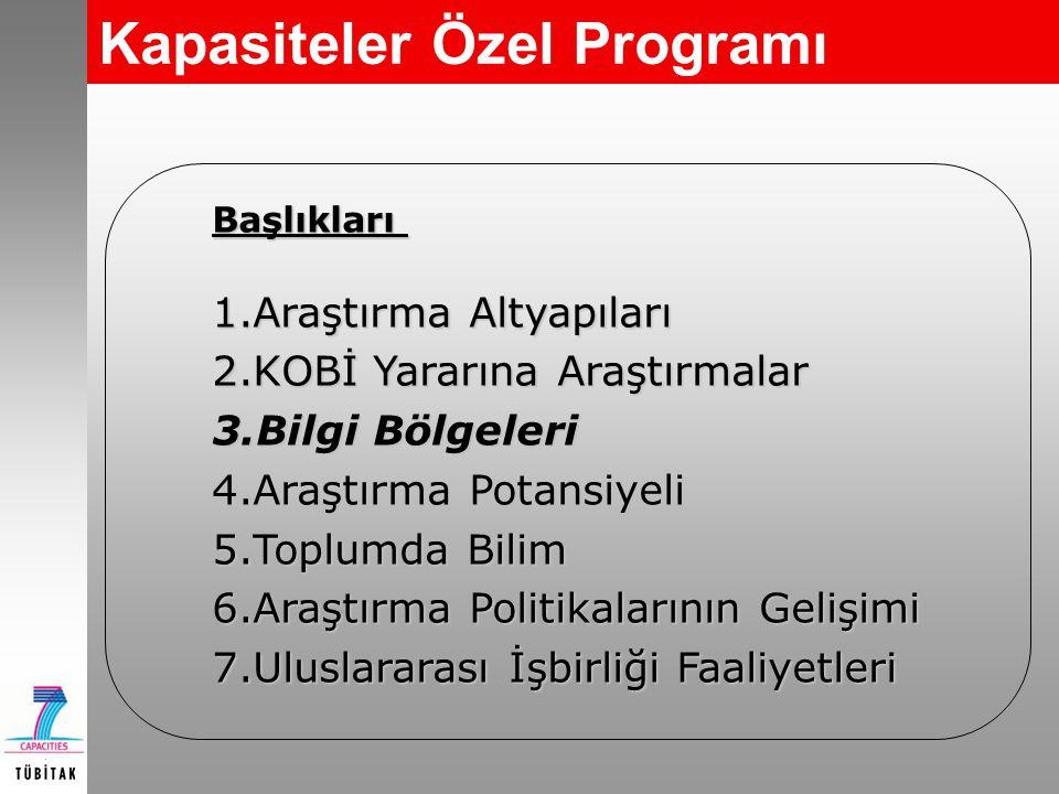 Örnek: Türkiye/Mersin Yöresi HEDEFLER İnovasyonun Finansmanı 1.İş Melekleri ve 2.Koçluk mekanizmalarını Mersin'de uygulamak